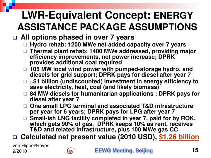 LWR-Equivalent Concept: