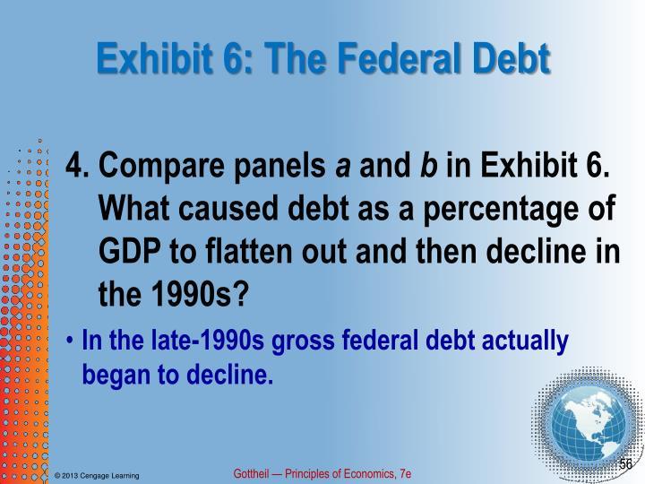 Exhibit 6: The Federal Debt