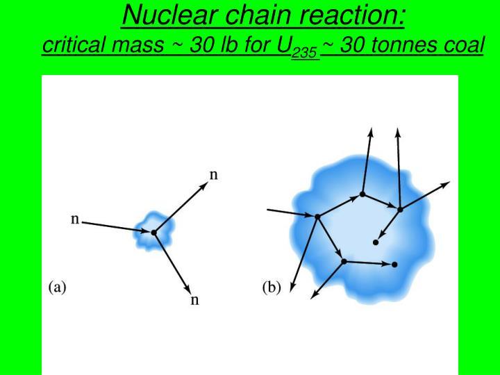 Nuclear chain reaction: