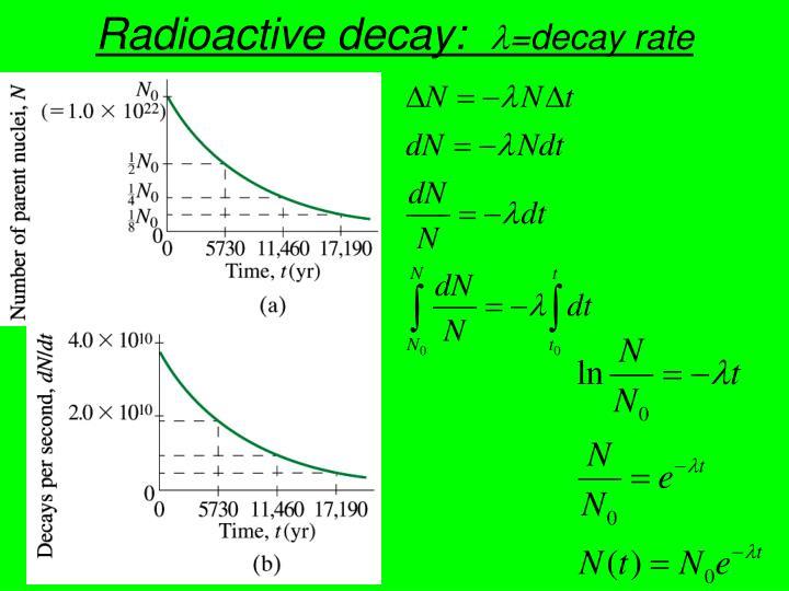 Radioactive decay: