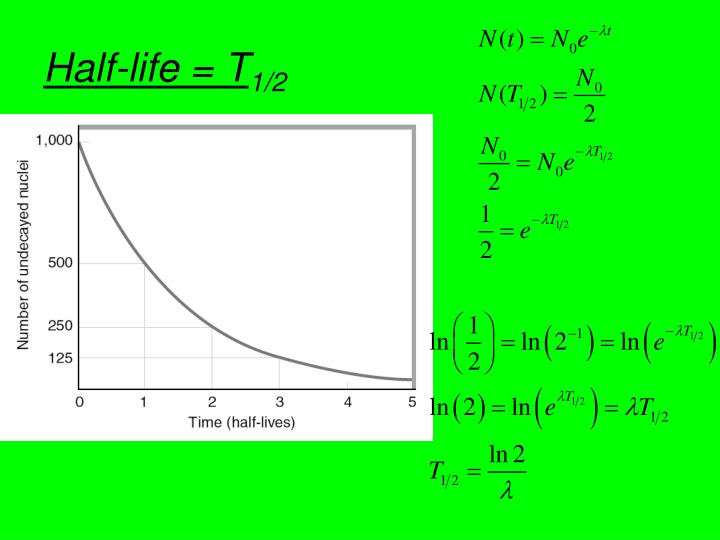 Half-life = T