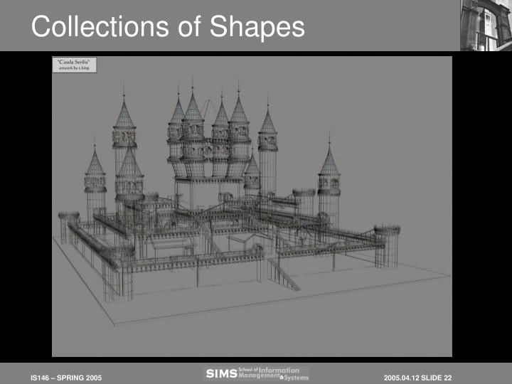 Collections of Shapes