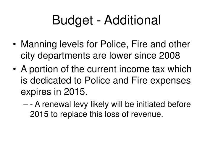Budget - Additional