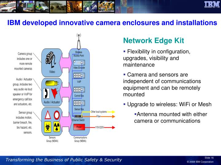 IBM developed innovative camera enclosures and installations