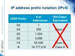ip address prefix notation ipv4
