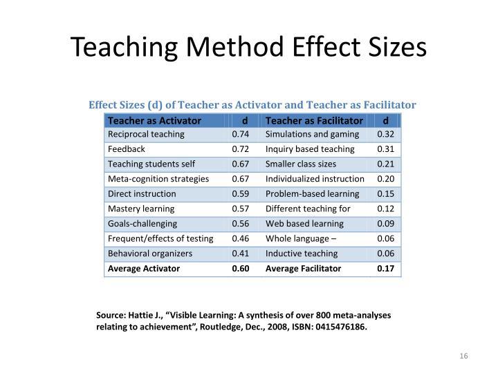 Teaching Method Effect Sizes
