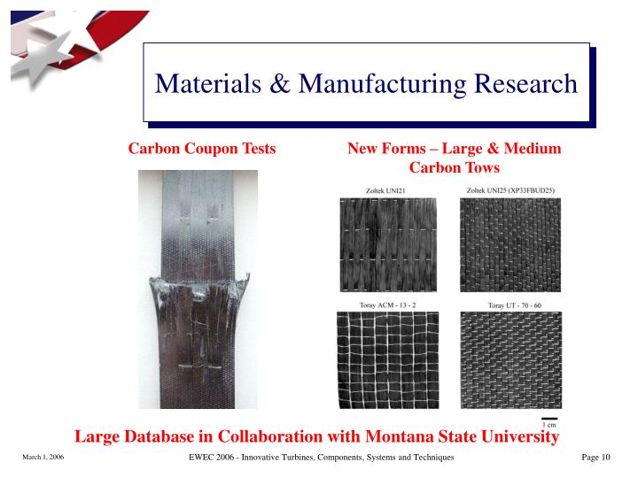 Materials & Manufacturing Research