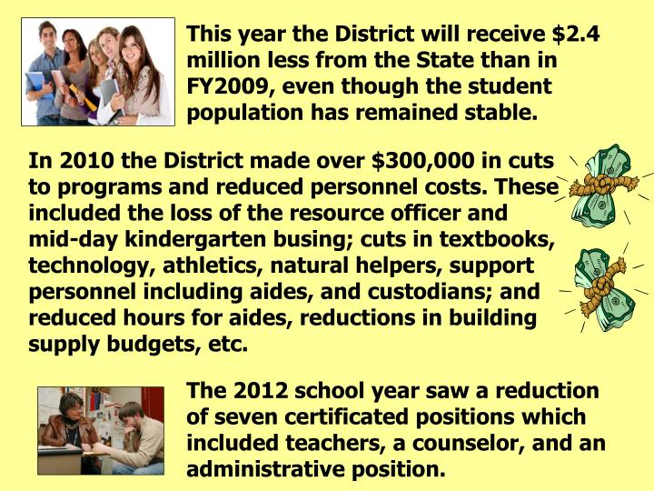 This year the District will receive $2.4 million less from the State than in FY2009, even though the student population has remained stable.