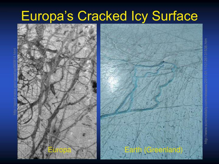 Europa's Cracked Icy Surface