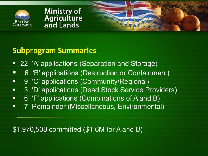 Subprogram Summaries