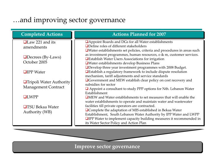 …and improving sector governance