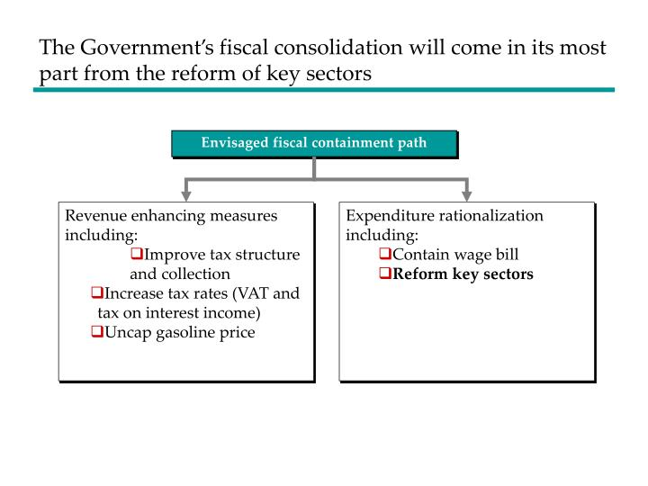 The Government's fiscal consolidation will come in its most part from the reform of key sectors