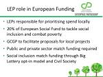 lep role in european funding