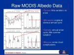 raw modis albedo data