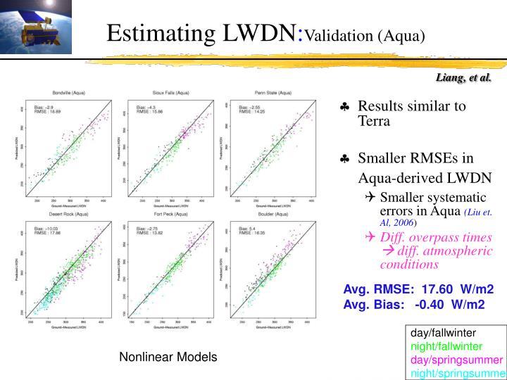 Estimating LWDN