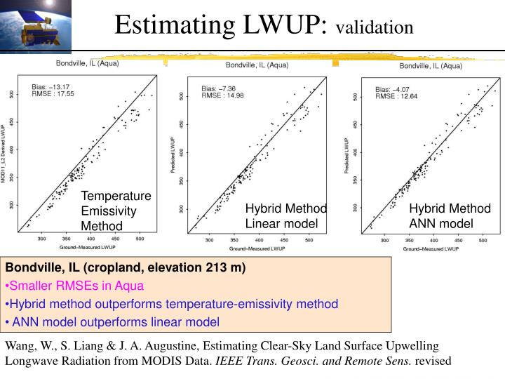 Estimating LWUP: