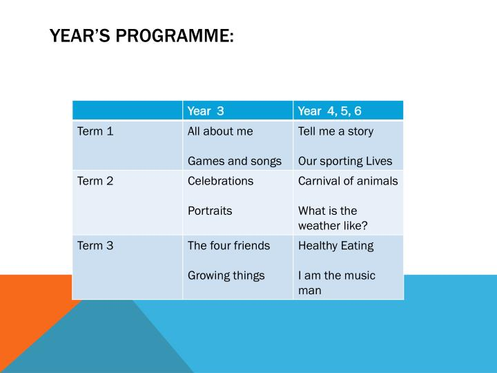 Year's Programme:
