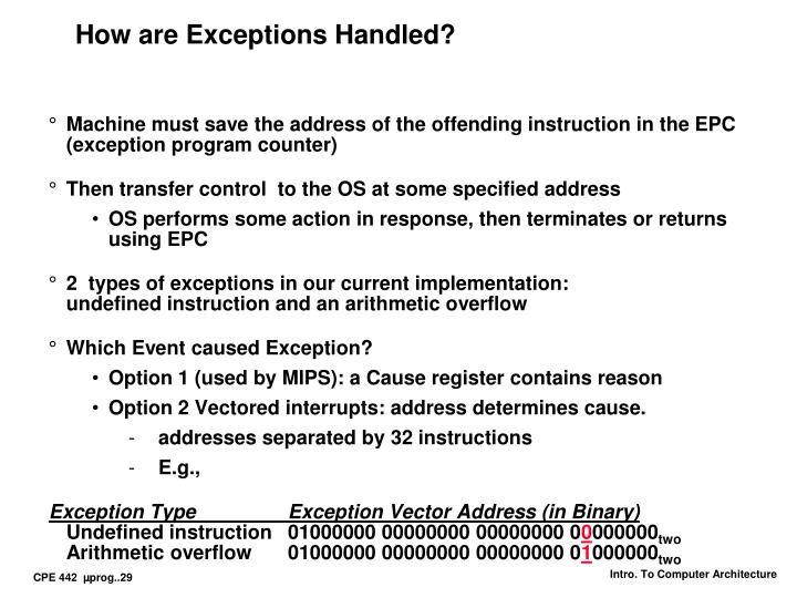 How are Exceptions Handled?