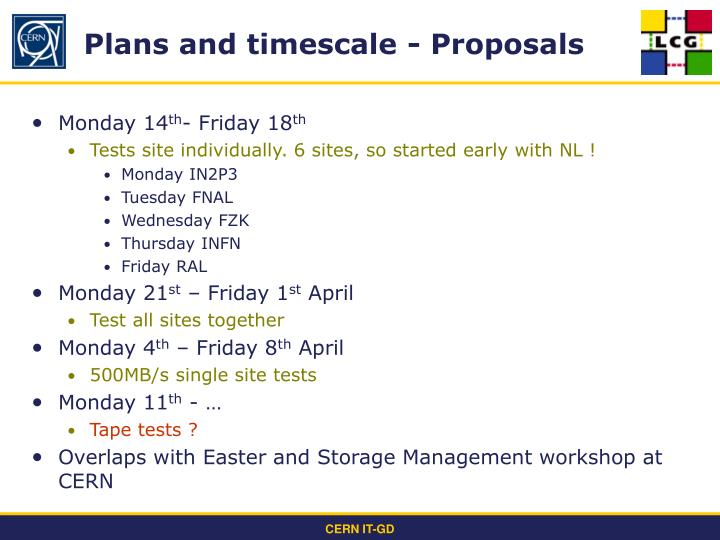 Plans and timescale - Proposals