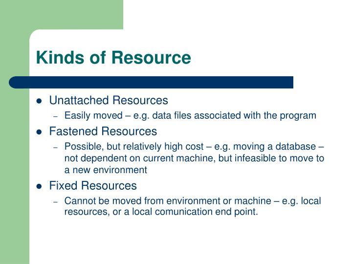 Kinds of Resource