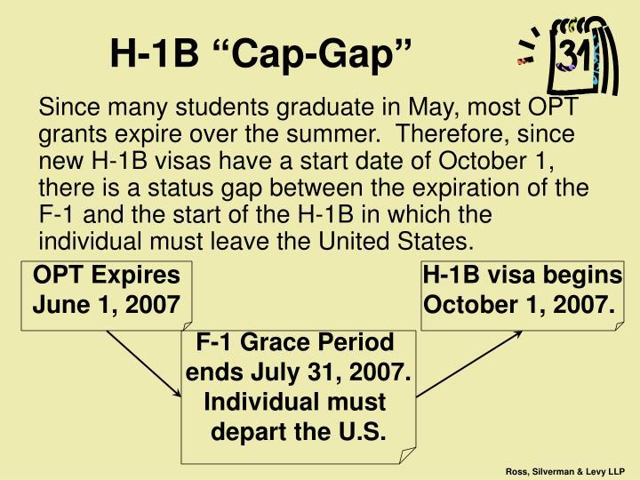 """H-1B """"Cap-Gap"""""""