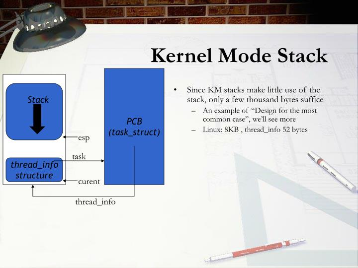 Kernel Mode Stack