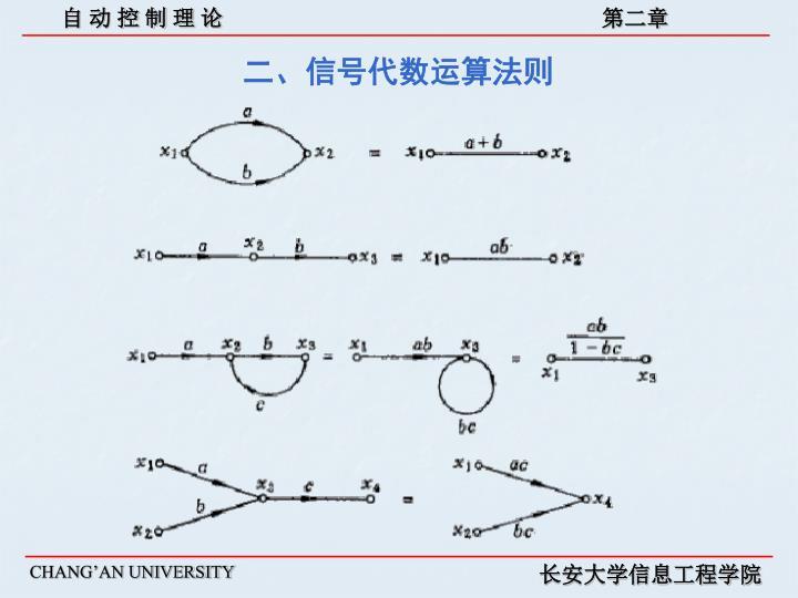 二、信号代数运算法则