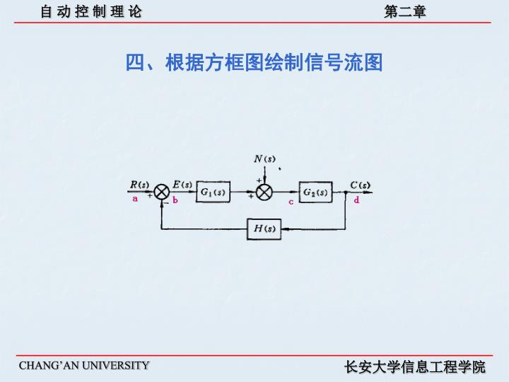 四、根据方框图绘制信号流图