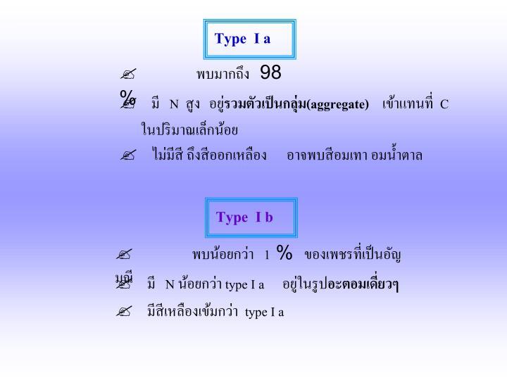 Type  I a