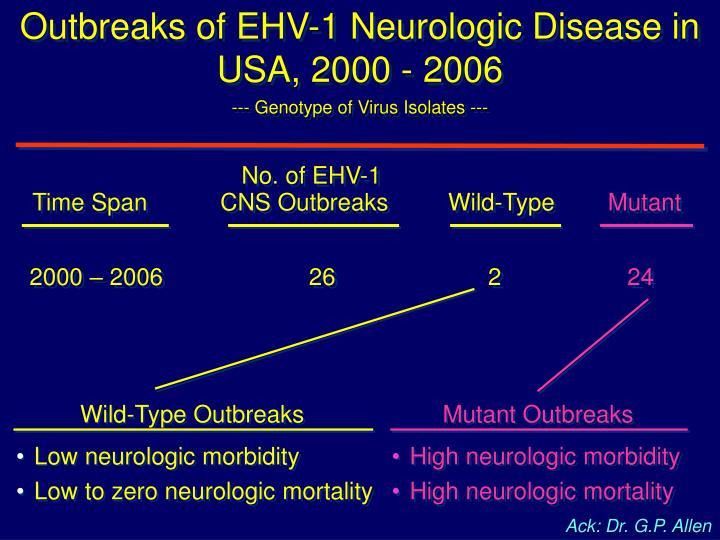 Outbreaks of EHV-1 Neurologic Disease in USA, 2000 - 2006