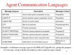 agent communication languages
