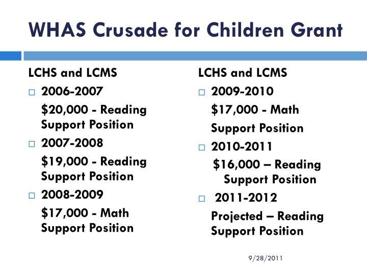 WHAS Crusade for Children Grant