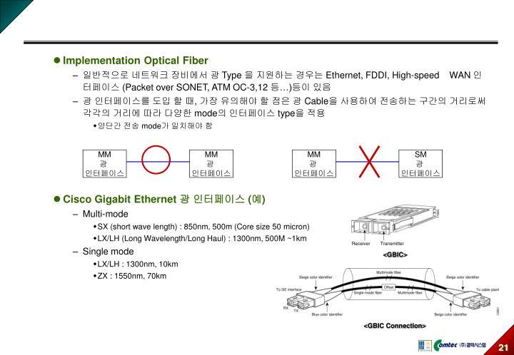 Implementation Optical Fiber
