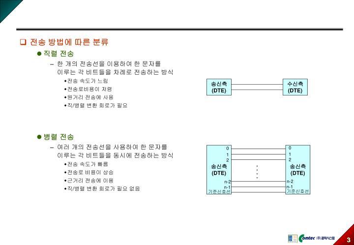 전송 방법에 따른 분류