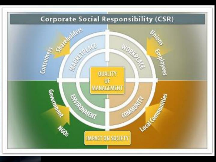 Corporate social responsibility good practices and local government