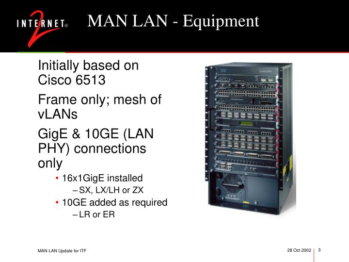 Man lan equipment