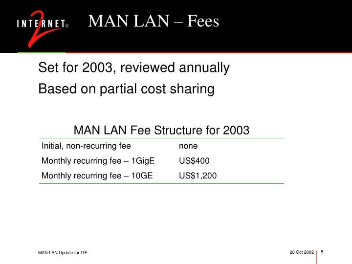 MAN LAN – Fees