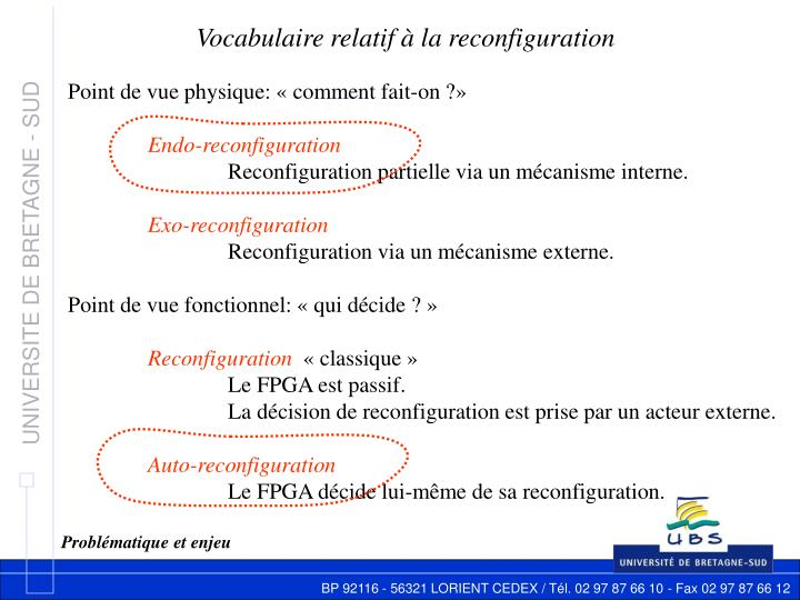 Vocabulaire relatif à la reconfiguration