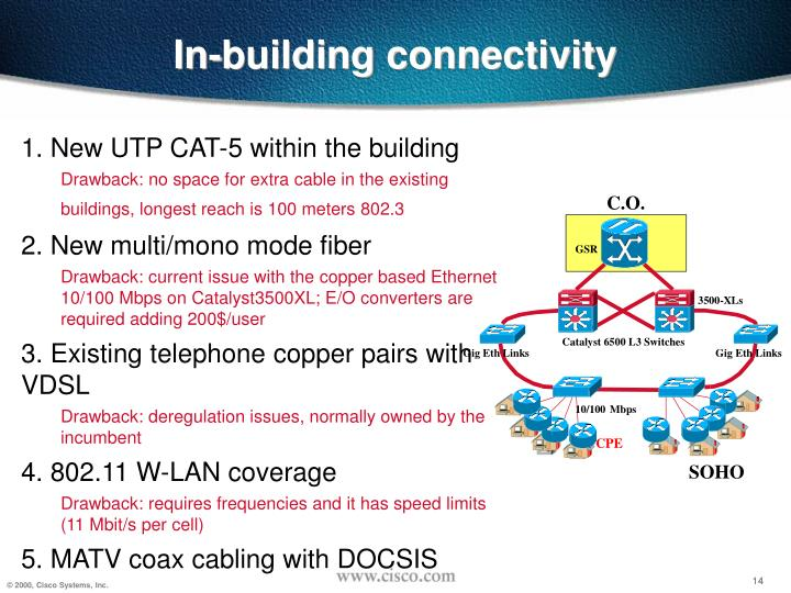 In-building connectivity