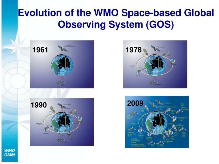Evolution of the wmo space based global observing system gos