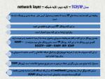 tcp ip network layer