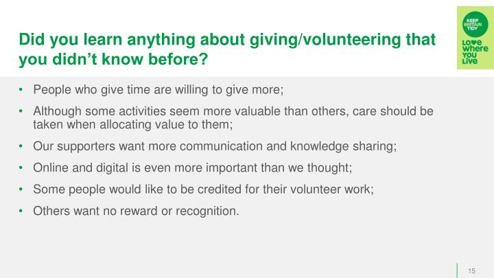 Did you learn anything about giving/volunteering that you didn't know before?