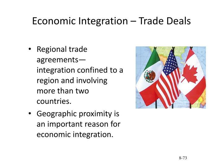 Economic Integration – Trade Deals