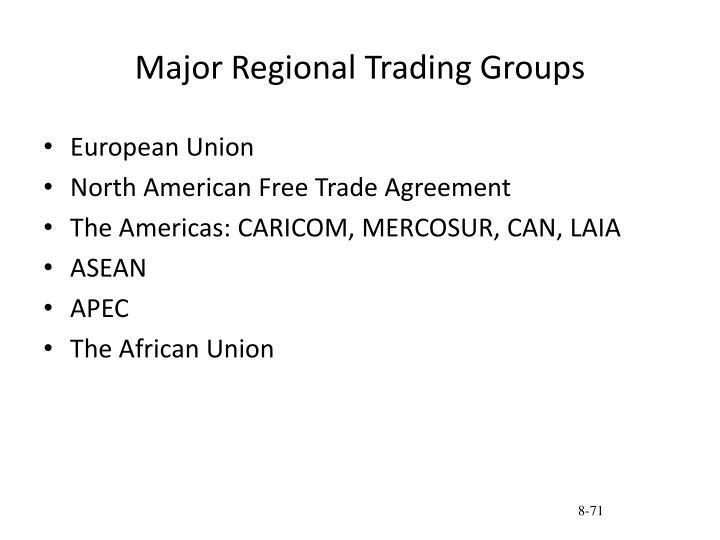 Major Regional Trading Groups