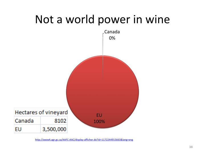 Not a world power in wine