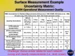 surface measurement example uncertainty matrix bsrn operational measurement quality