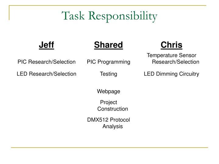 Task Responsibility