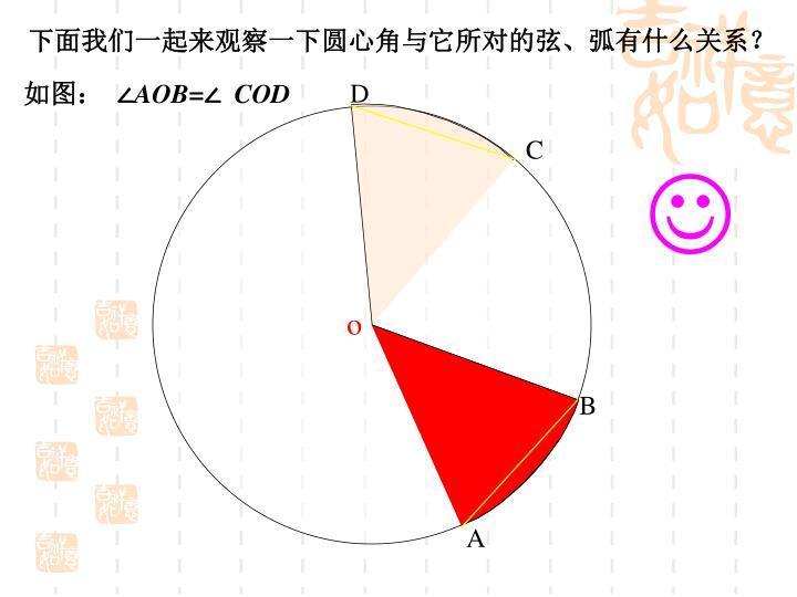 下面我们一起来观察一下圆心角与它所对的弦、弧有什么关系?
