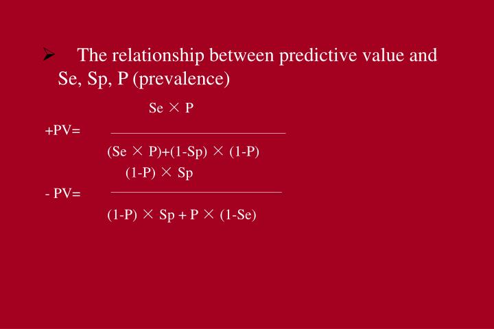 The relationship between predictive value and Se, Sp, P (prevalence)