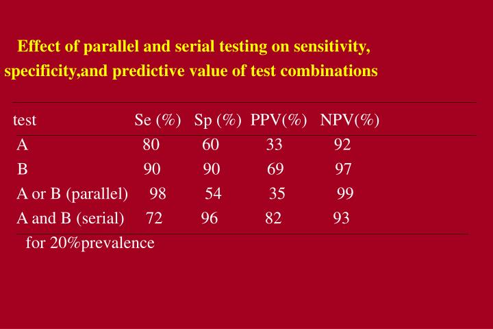 Effect of parallel and serial testing on sensitivity,